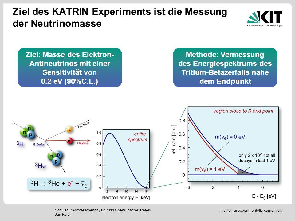 Ziel des KATRIN Experiments ist die Messung der Neutrinomasse