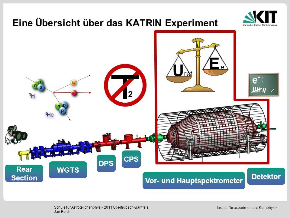 Eine Übersicht über das KATRIN Experiment