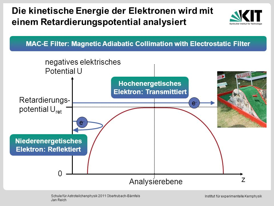 MAC-E Filter: Magnetic Adiabatic Collimation with Electrostatic Filter