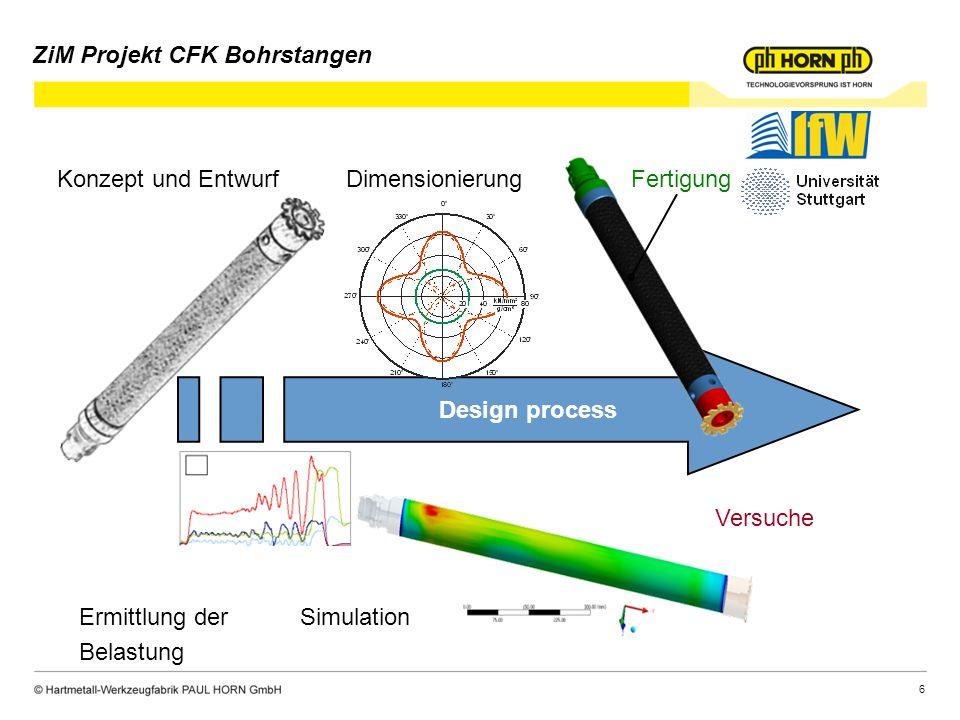 ZiM Projekt CFK Bohrstangen