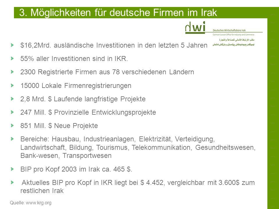 3. Möglichkeiten für deutsche Firmen im Irak