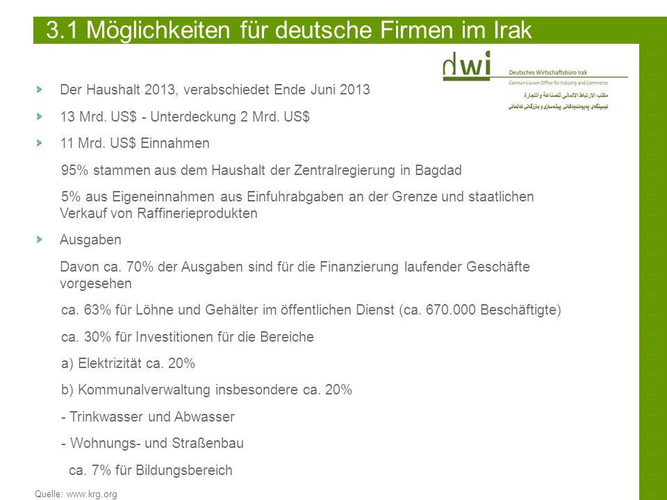 3.1 Möglichkeiten für deutsche Firmen im Irak