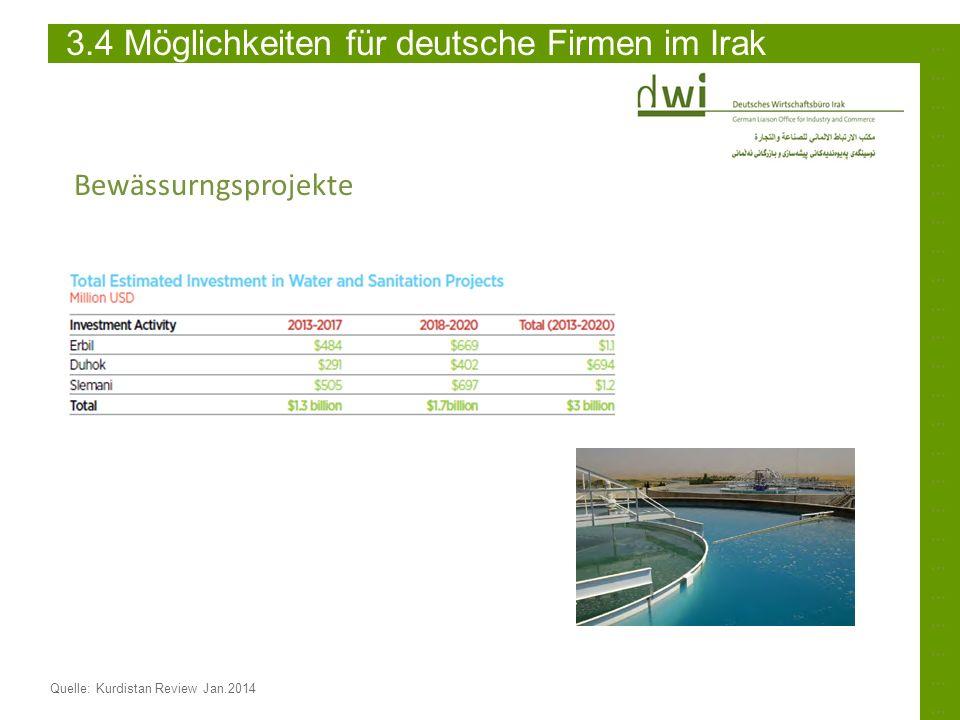 3.4 Möglichkeiten für deutsche Firmen im Irak