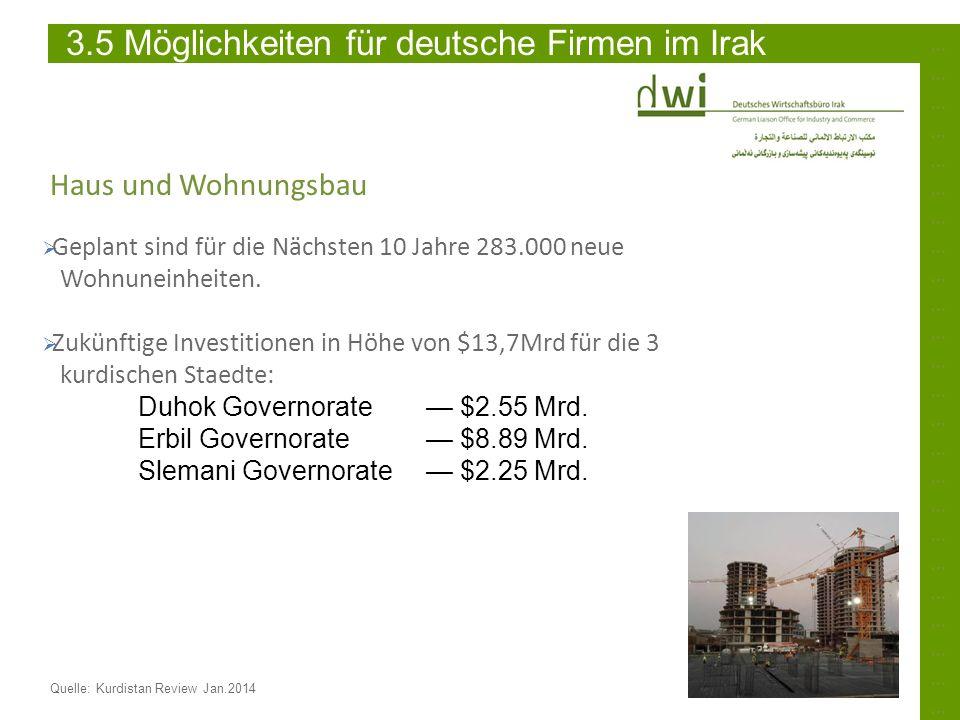 3.5 Möglichkeiten für deutsche Firmen im Irak
