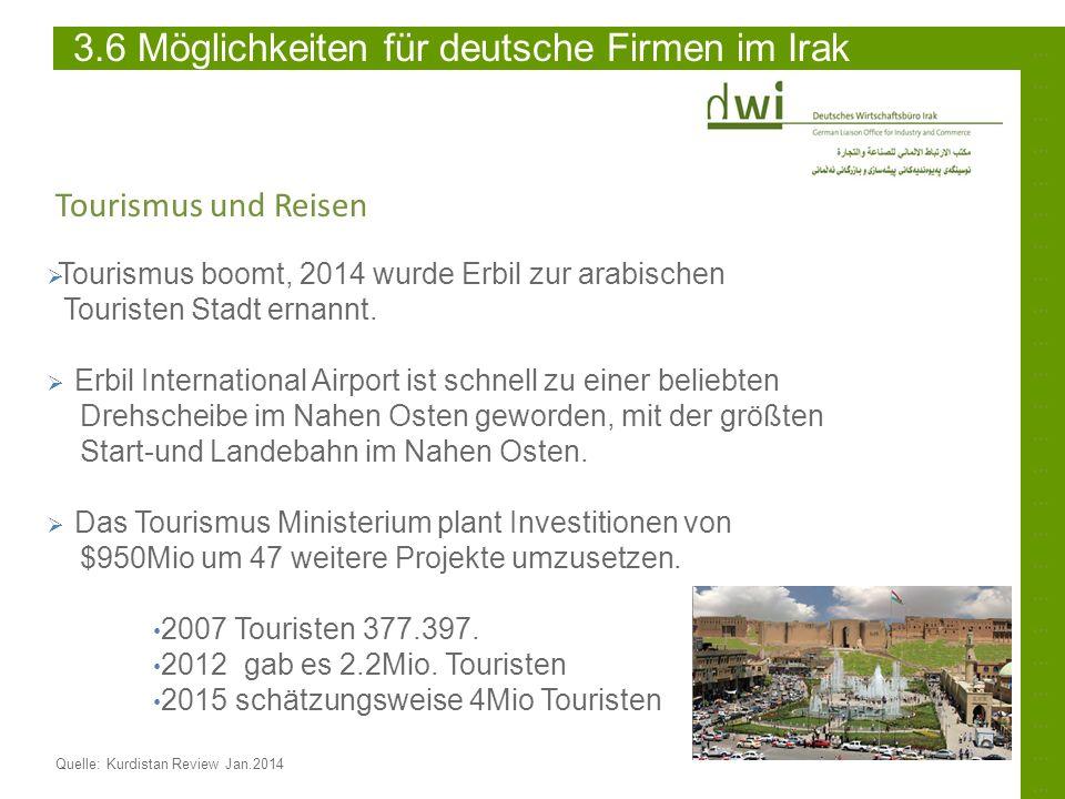 3.6 Möglichkeiten für deutsche Firmen im Irak