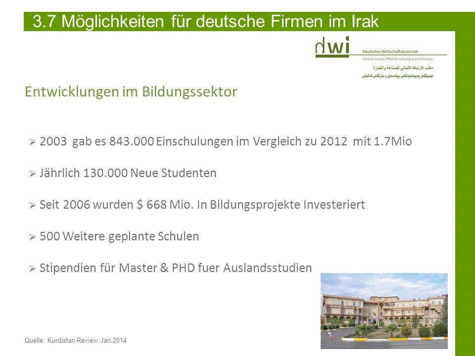 3.7 Möglichkeiten für deutsche Firmen im Irak