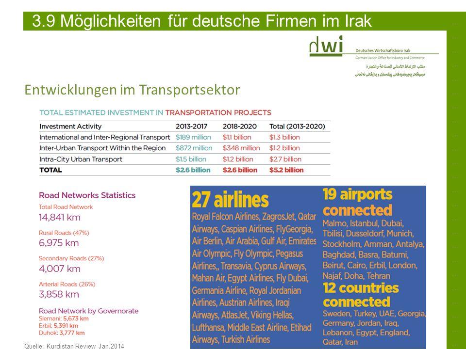 3.9 Möglichkeiten für deutsche Firmen im Irak