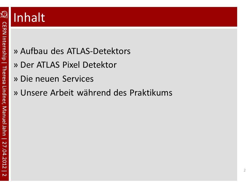 Inhalt Aufbau des ATLAS-Detektors Der ATLAS Pixel Detektor
