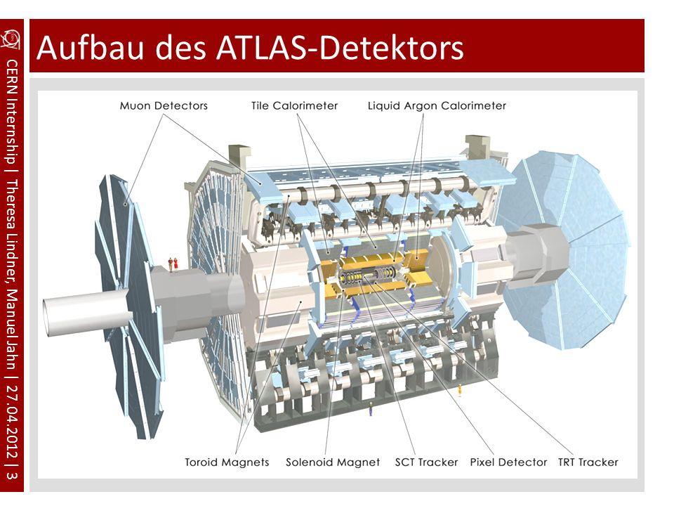 Aufbau des ATLAS-Detektors