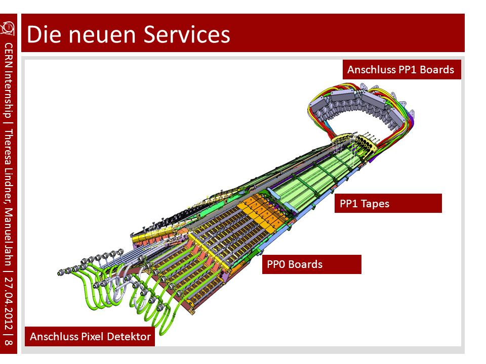 Die neuen Services Anschluss PP1 Boards PP1 Tapes PP0 Boards