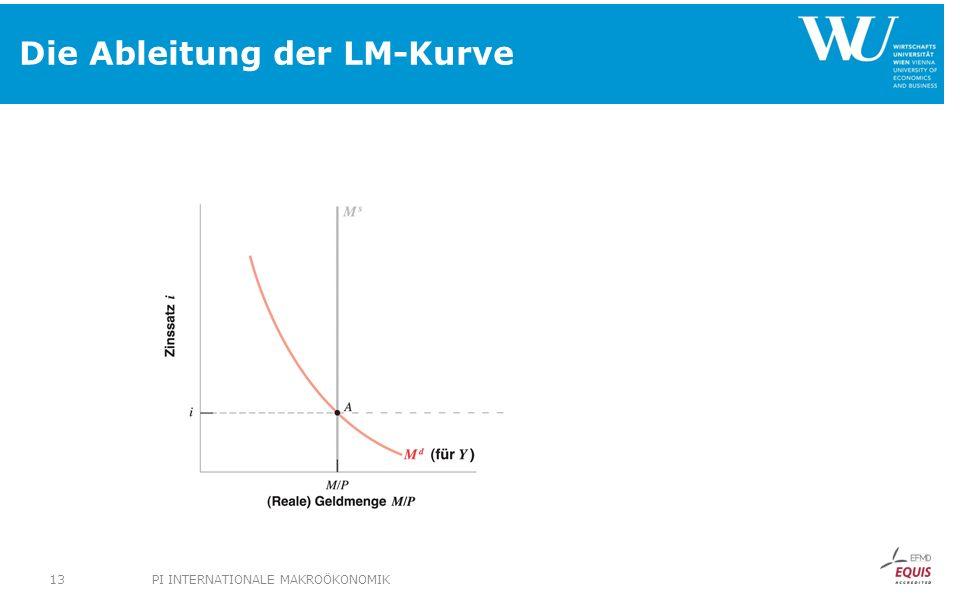Die Ableitung der LM-Kurve