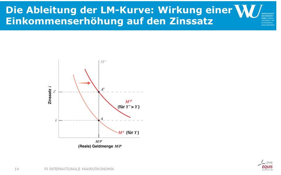 Die Ableitung der LM-Kurve: Wirkung einer Einkommenserhöhung auf den Zinssatz
