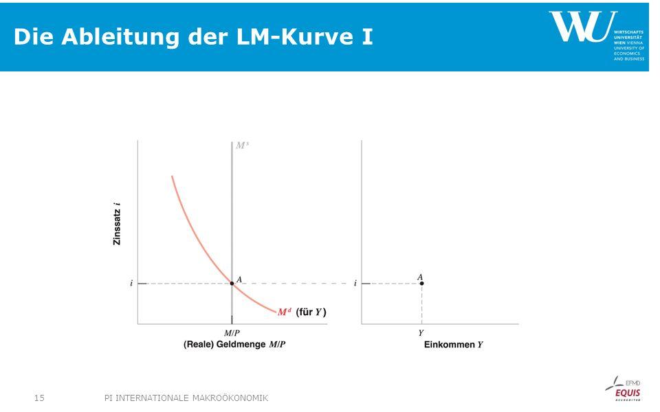 Die Ableitung der LM-Kurve I
