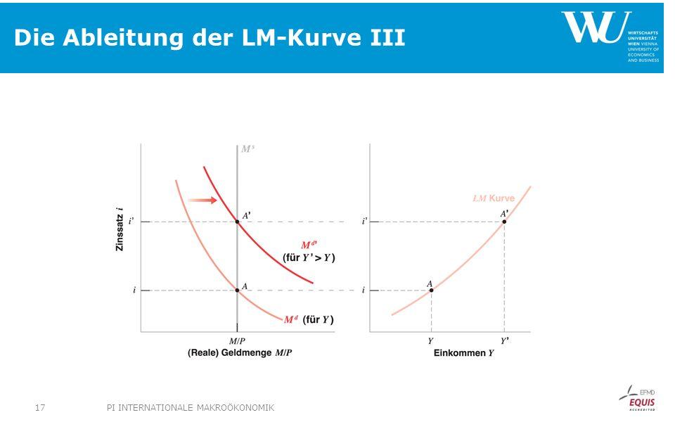 Die Ableitung der LM-Kurve III