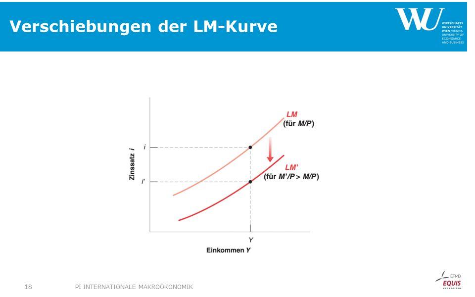 Verschiebungen der LM-Kurve