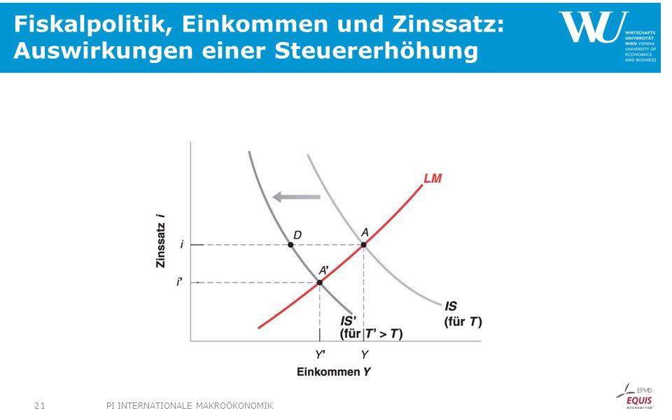 Fiskalpolitik, Einkommen und Zinssatz: Auswirkungen einer Steuererhöhung