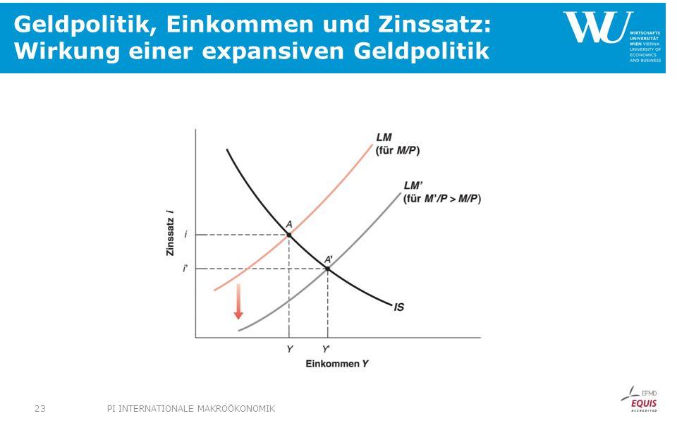 Geldpolitik, Einkommen und Zinssatz: Wirkung einer expansiven Geldpolitik