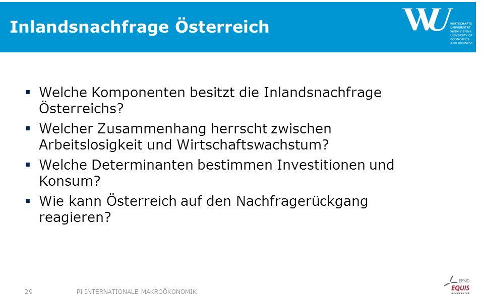 Inlandsnachfrage Österreich