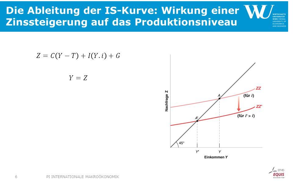 Die Ableitung der IS-Kurve: Wirkung einer Zinssteigerung auf das Produktionsniveau