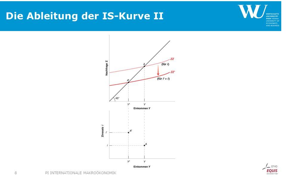 Die Ableitung der IS-Kurve II