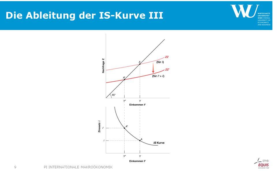 Die Ableitung der IS-Kurve III