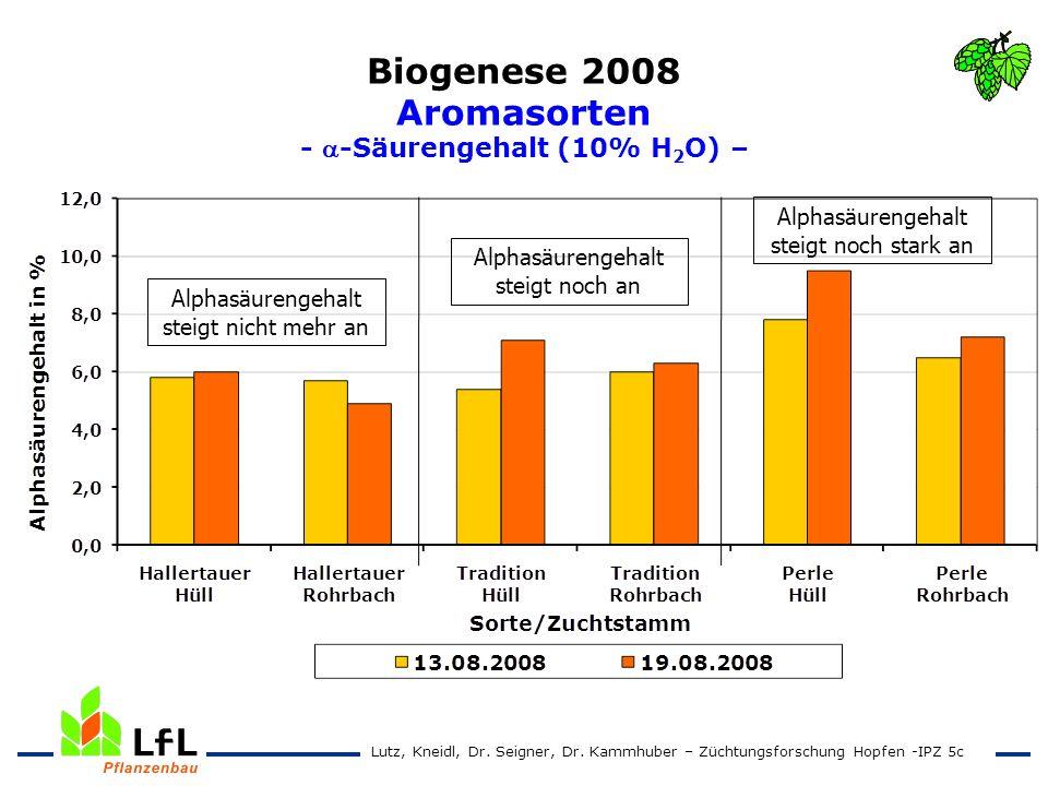 Biogenese 2008 Aromasorten - a-Säurengehalt (10% H2O) –