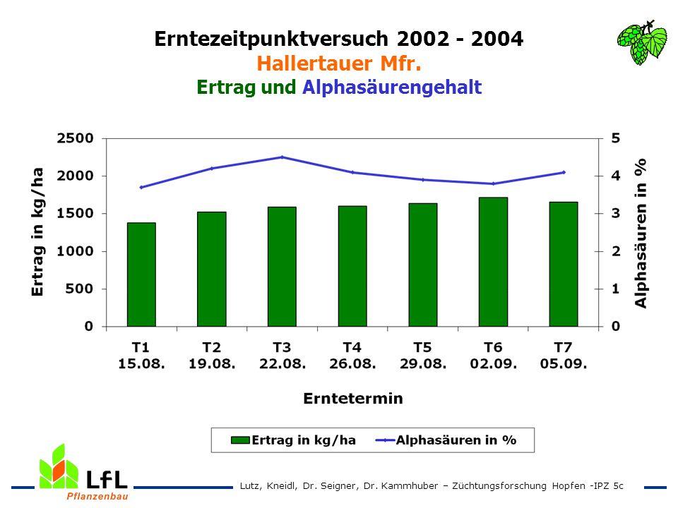 Erntezeitpunktversuch 2002 - 2004 Hallertauer Mfr