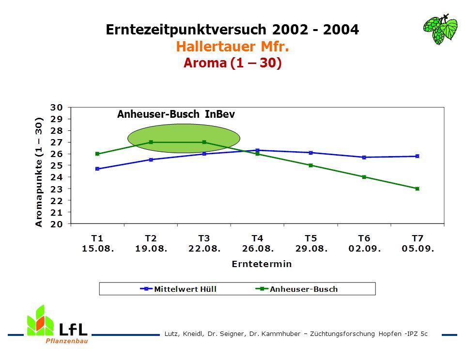 Erntezeitpunktversuch 2002 - 2004 Hallertauer Mfr. Aroma (1 – 30)