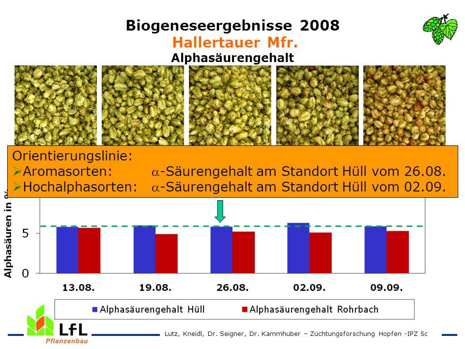 Biogeneseergebnisse 2008 Hallertauer Mfr. Alphasäurengehalt