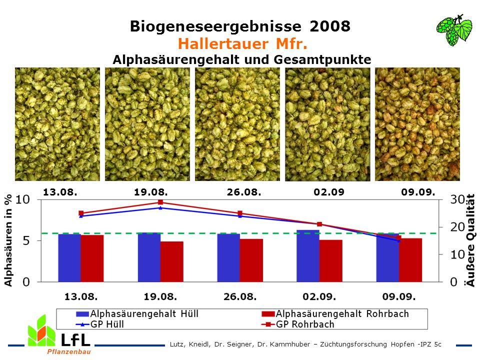 Biogeneseergebnisse 2008 Hallertauer Mfr
