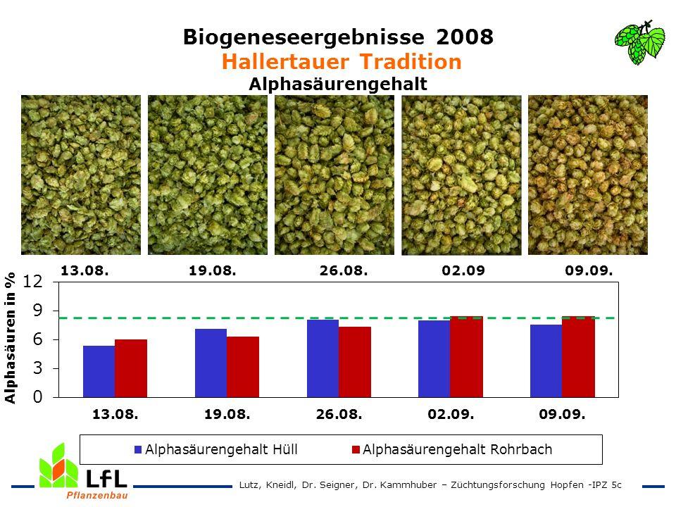Biogeneseergebnisse 2008 Hallertauer Tradition Alphasäurengehalt