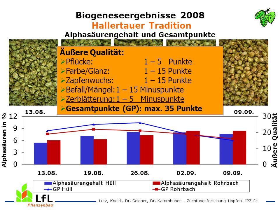 Biogeneseergebnisse 2008 Hallertauer Tradition Alphasäurengehalt und Gesamtpunkte