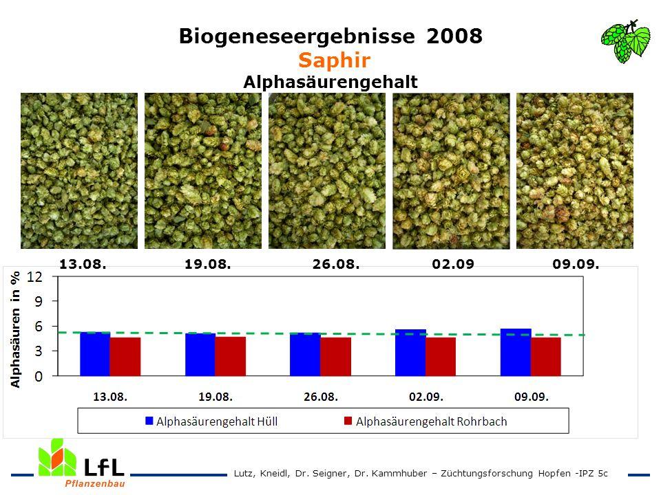 Biogeneseergebnisse 2008 Saphir Alphasäurengehalt