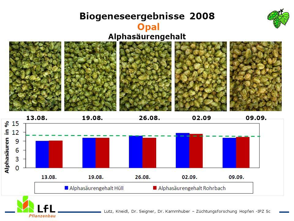 Biogeneseergebnisse 2008 Opal Alphasäurengehalt