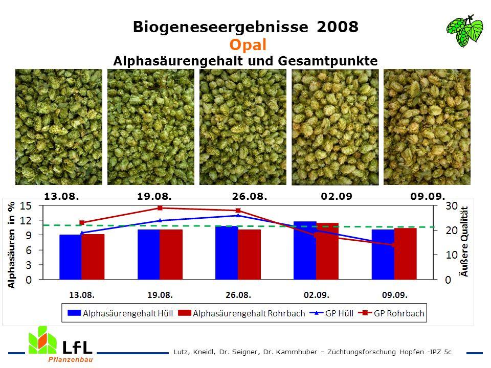 Biogeneseergebnisse 2008 Opal Alphasäurengehalt und Gesamtpunkte