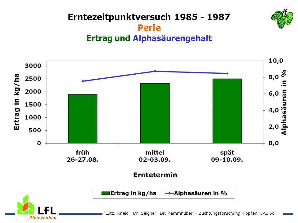 Erntezeitpunktversuch 1985 - 1987 Perle Ertrag und Alphasäurengehalt
