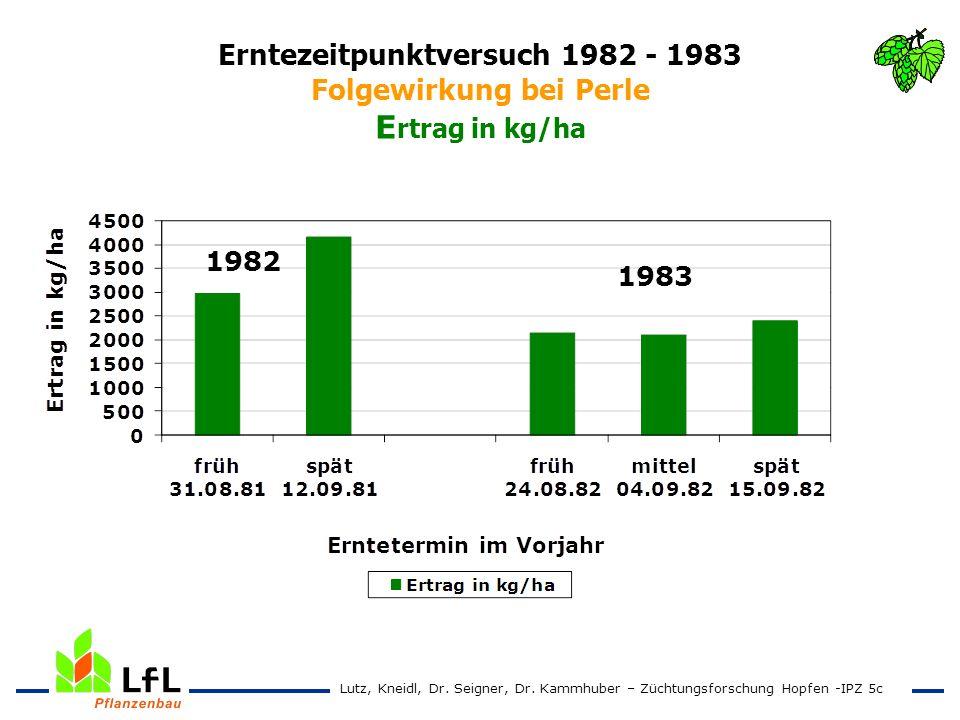 Erntezeitpunktversuch 1982 - 1983 Folgewirkung bei Perle Ertrag in kg/ha