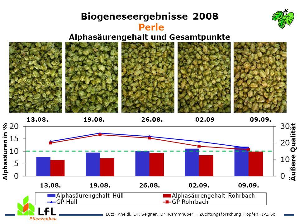 Biogeneseergebnisse 2008 Perle Alphasäurengehalt und Gesamtpunkte