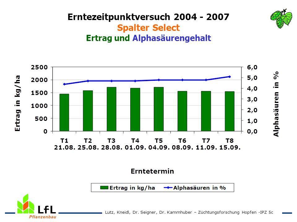 Erntezeitpunktversuch 2004 - 2007 Spalter Select Ertrag und Alphasäurengehalt