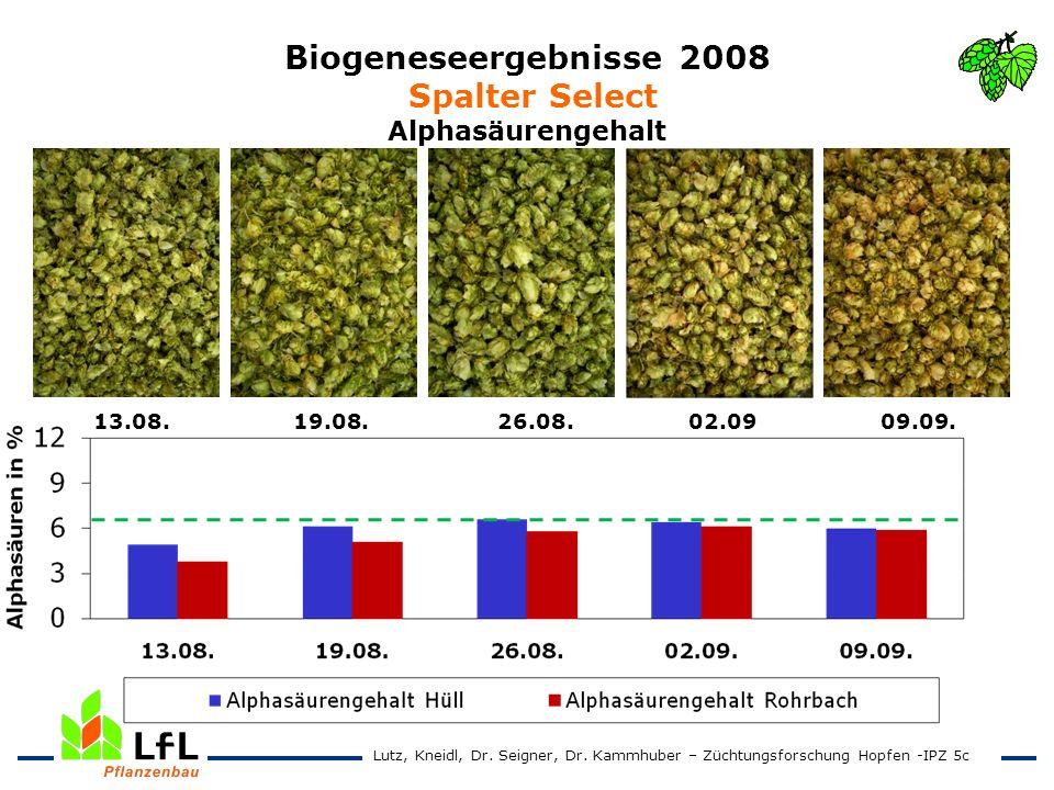 Biogeneseergebnisse 2008 Spalter Select Alphasäurengehalt