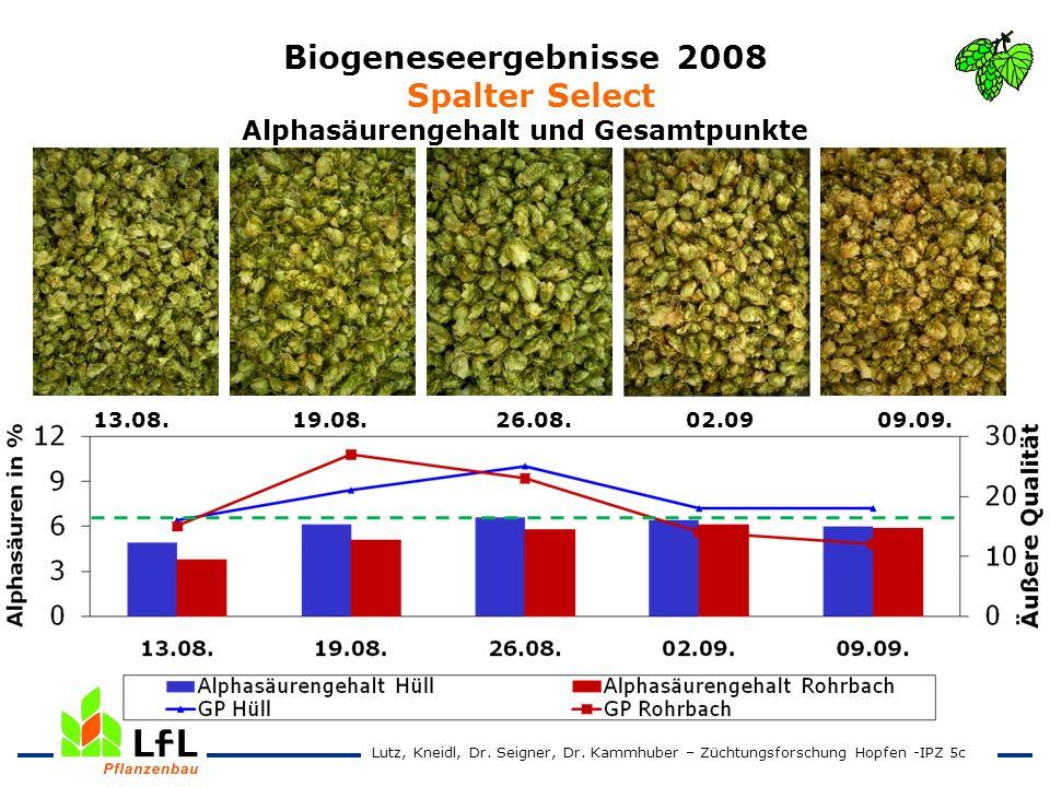 Biogeneseergebnisse 2008 Spalter Select Alphasäurengehalt und Gesamtpunkte