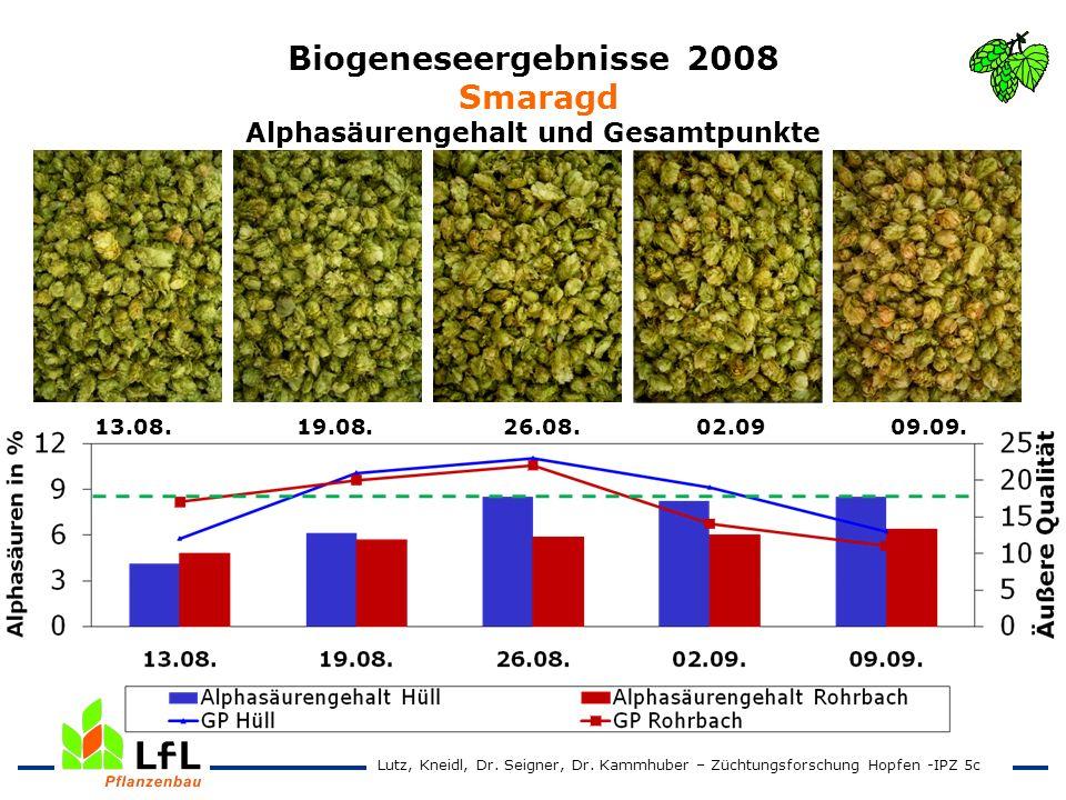 Biogeneseergebnisse 2008 Smaragd Alphasäurengehalt und Gesamtpunkte