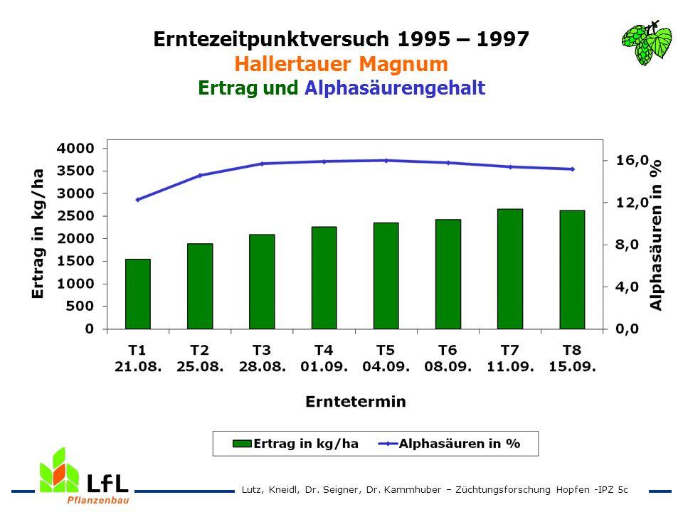 Erntezeitpunktversuch 1995 – 1997 Hallertauer Magnum Ertrag und Alphasäurengehalt