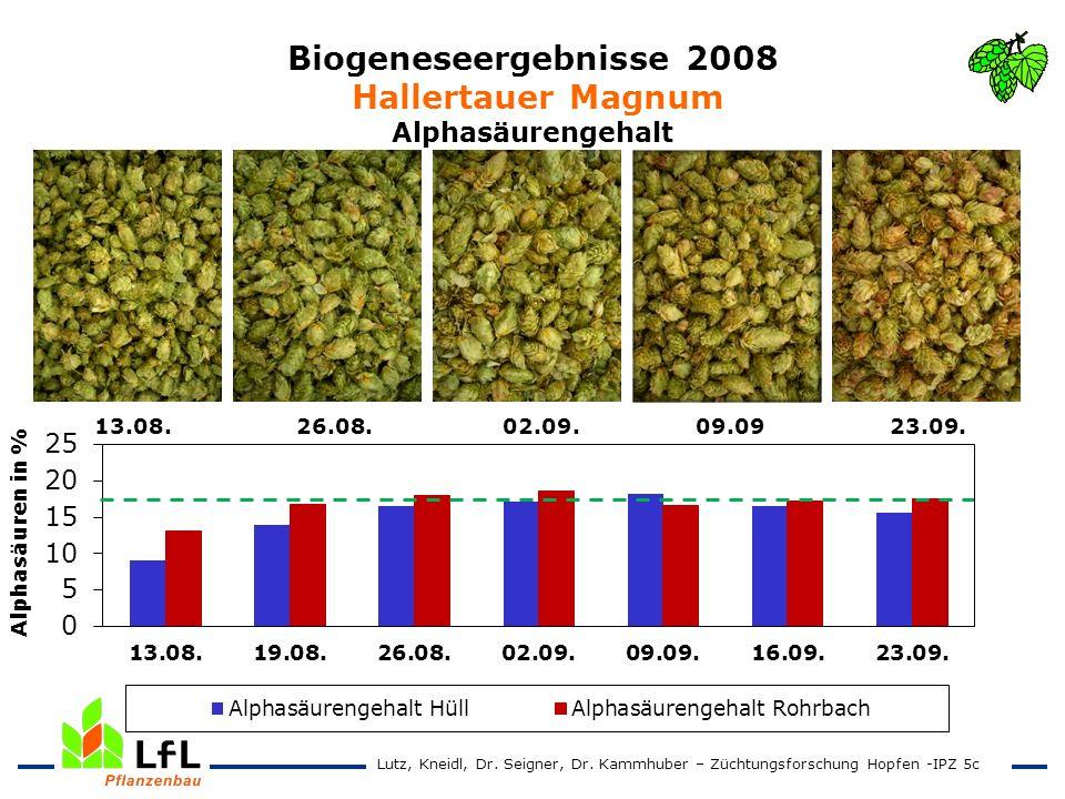 Biogeneseergebnisse 2008 Hallertauer Magnum Alphasäurengehalt