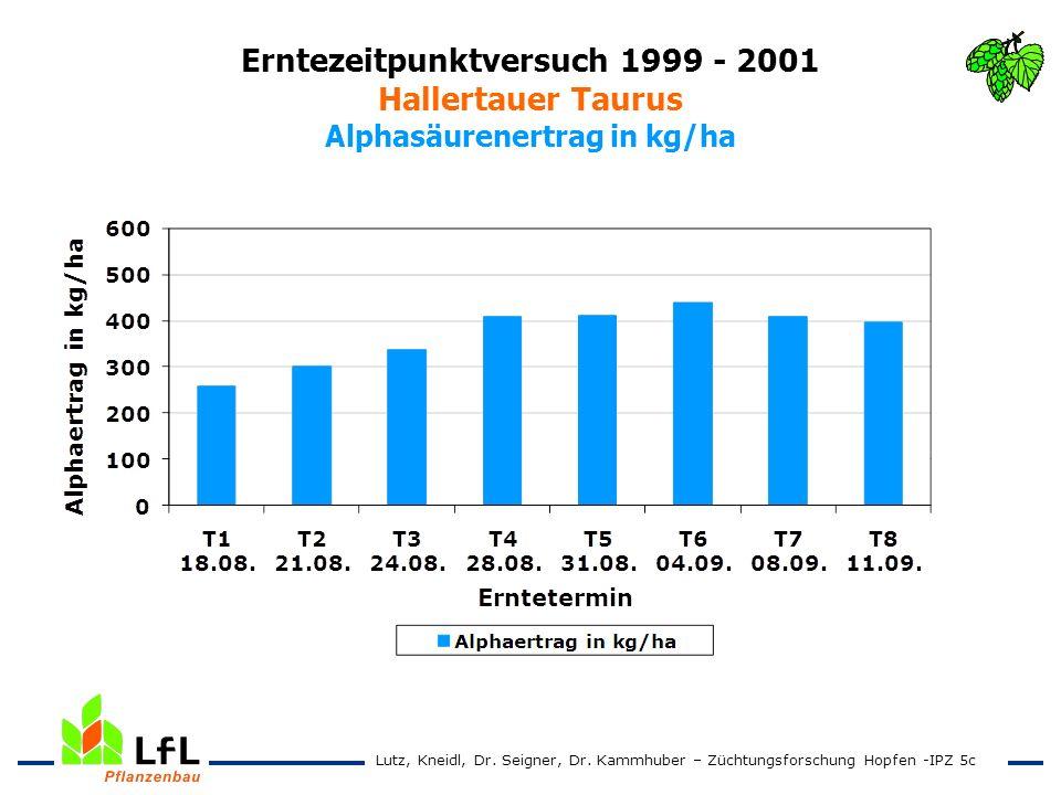 Erntezeitpunktversuch 1999 - 2001 Hallertauer Taurus Alphasäurenertrag in kg/ha