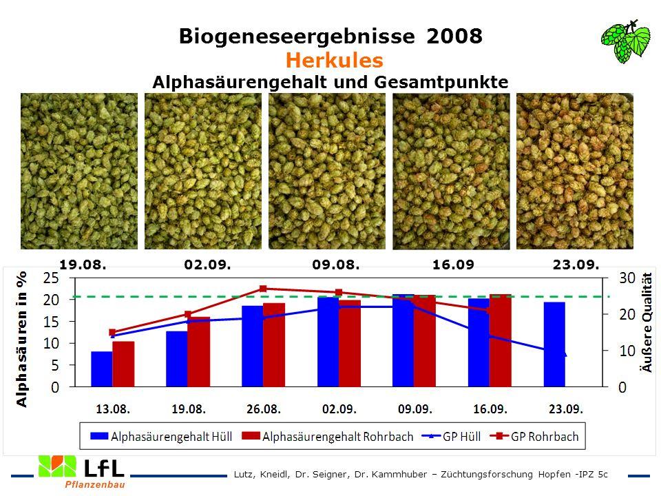 Biogeneseergebnisse 2008 Herkules Alphasäurengehalt und Gesamtpunkte