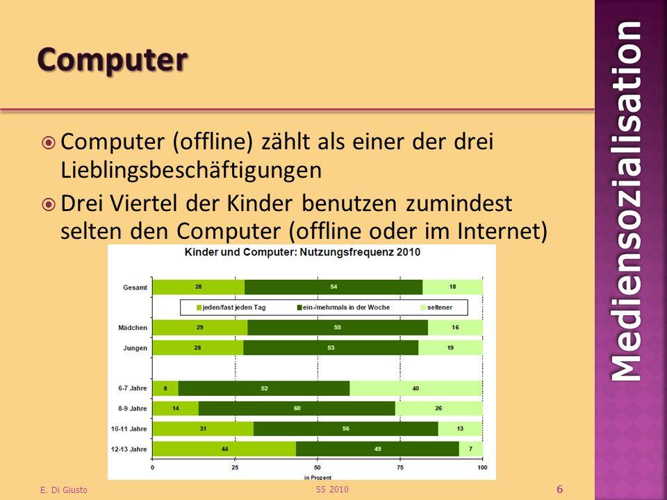 Computer Computer (offline) zählt als einer der drei Lieblingsbeschäftigungen.