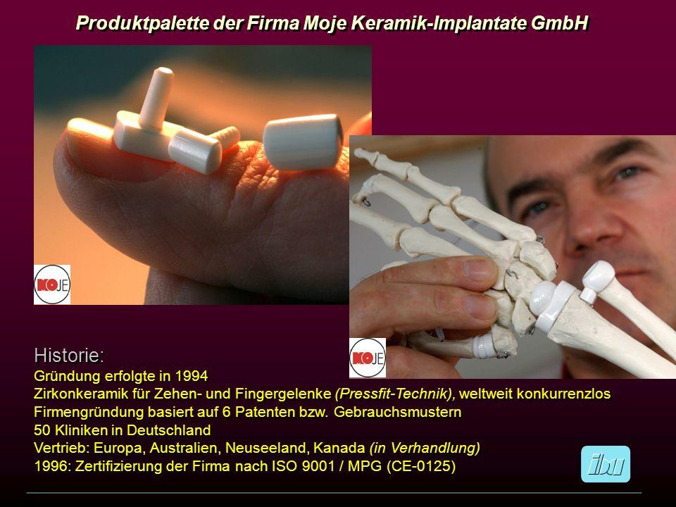 Produktpalette der Firma Moje Keramik-Implantate GmbH