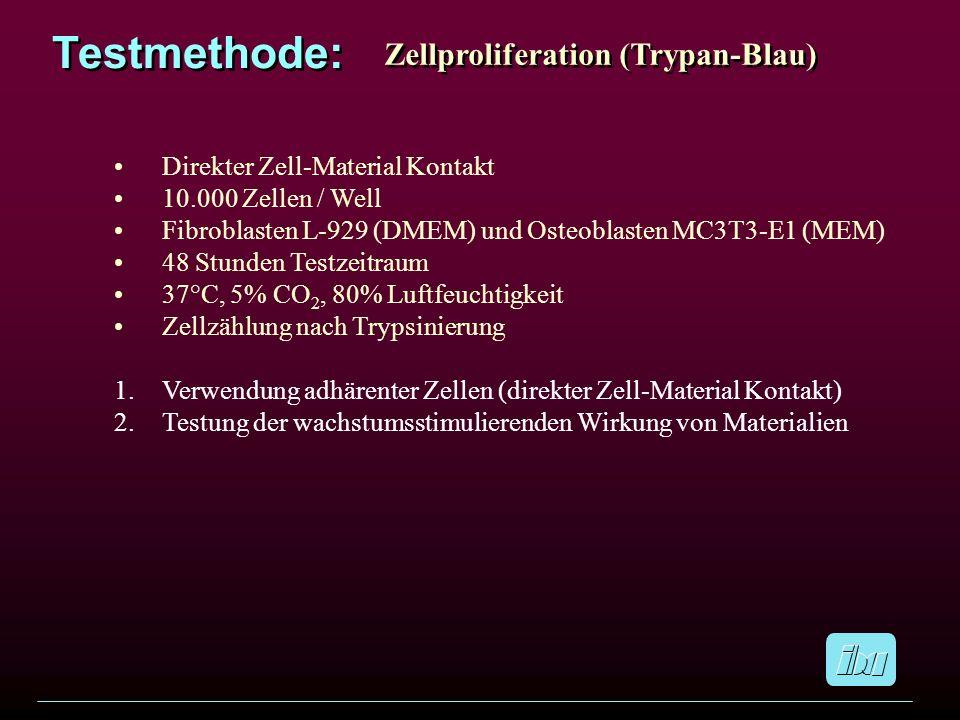 Testmethode: Zellproliferation (Trypan-Blau)