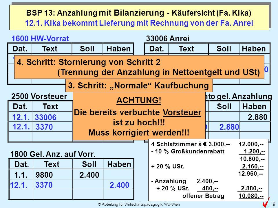 12.1. Kika bekommt Lieferung mit Rechnung von der Fa. Anrei